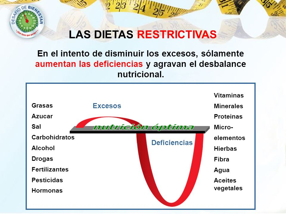 LAS DIETAS RESTRICTIVAS