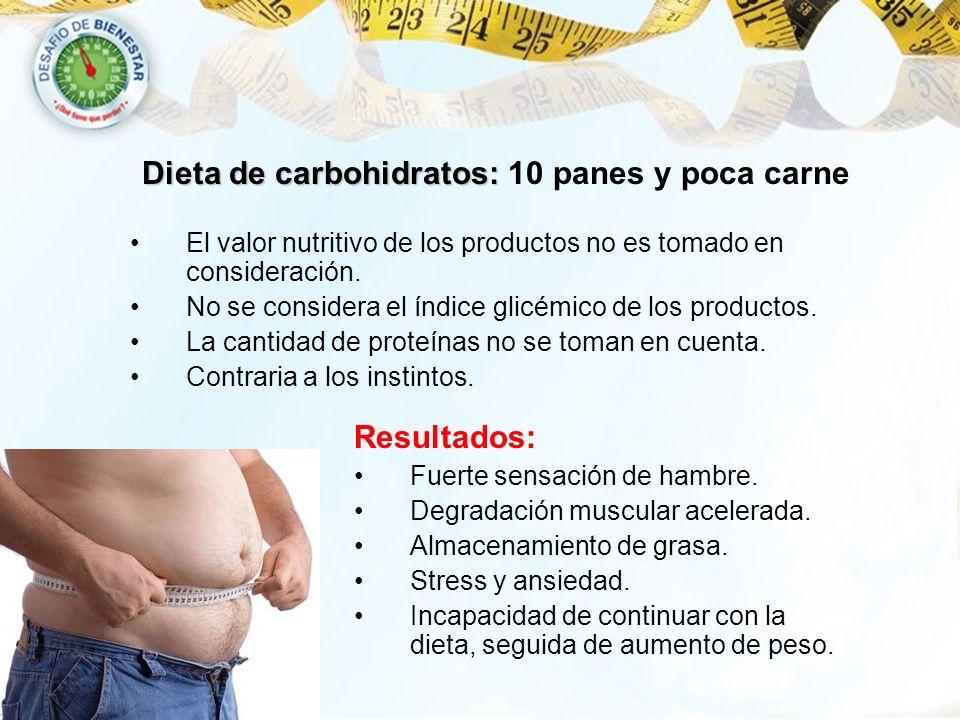 Dieta de carbohidratos: 10 panes y poca carne