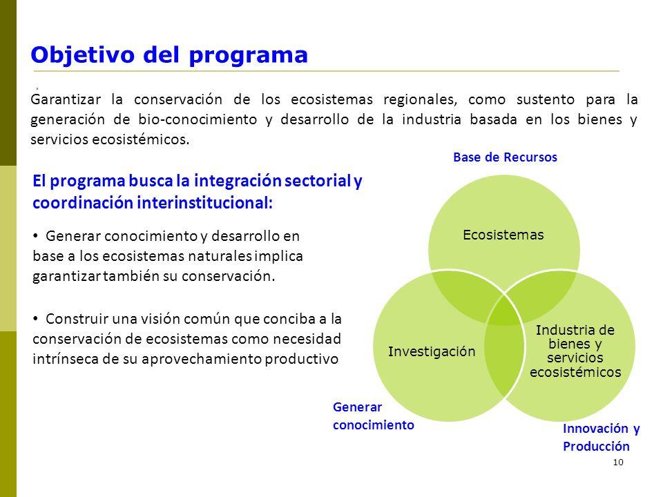 Industria de bienes y servicios ecosistémicos