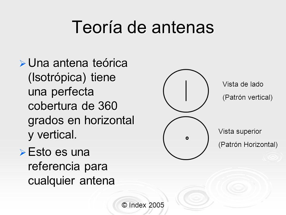 Teoría de antenas Una antena teórica (Isotrópica) tiene una perfecta cobertura de 360 grados en horizontal y vertical.