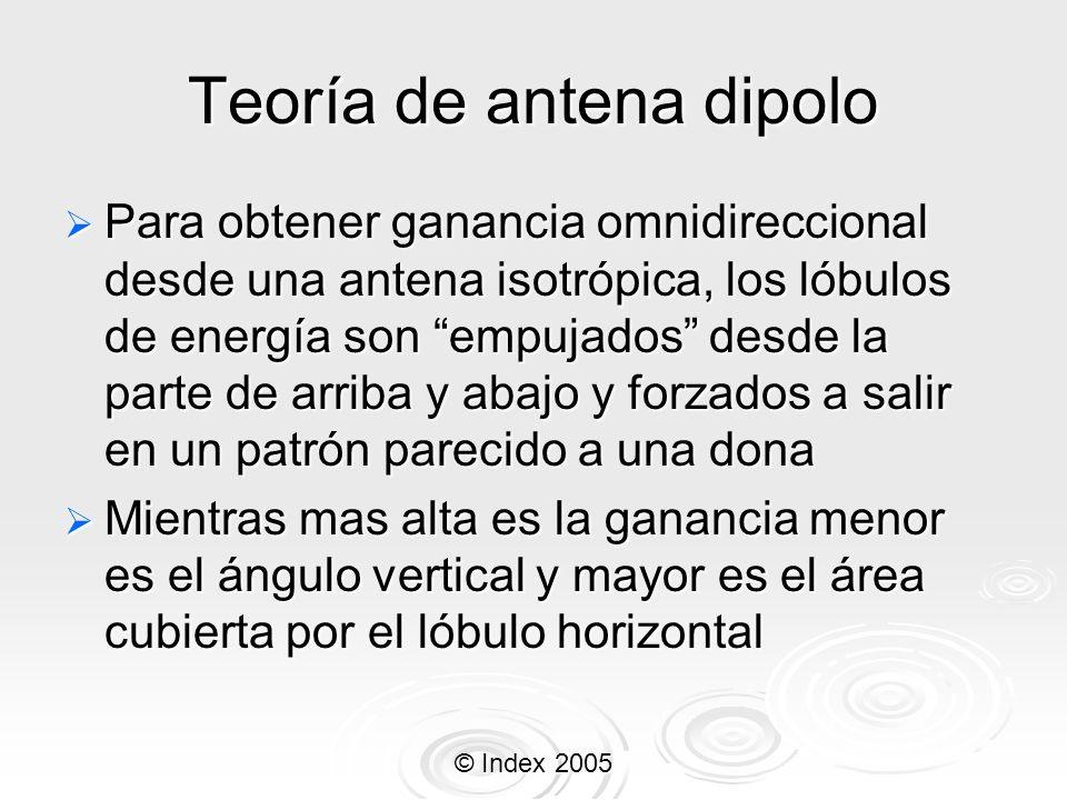 Teoría de antena dipolo