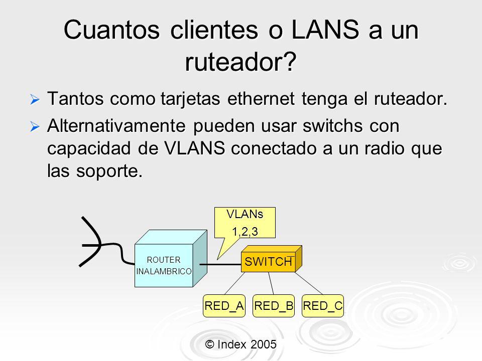 Cuantos clientes o LANS a un ruteador