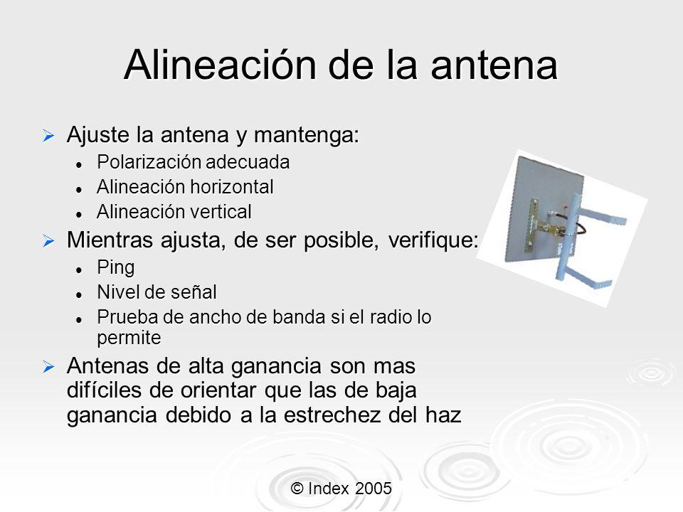Alineación de la antena