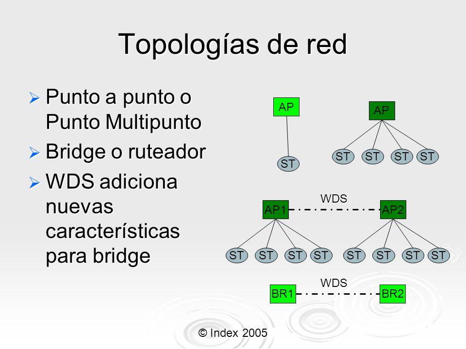Topologías de red Punto a punto o Punto Multipunto Bridge o ruteador