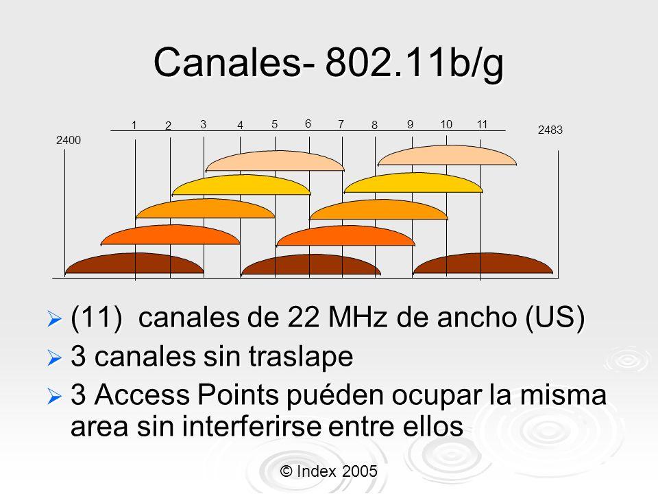 Canales- 802.11b/g (11) canales de 22 MHz de ancho (US)