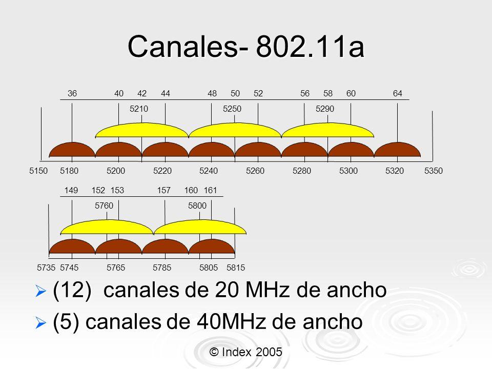 Canales- 802.11a (12) canales de 20 MHz de ancho