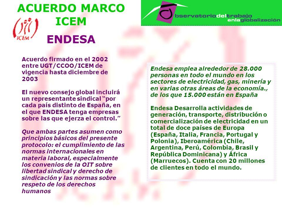 ACUERDO MARCO ICEM ENDESA