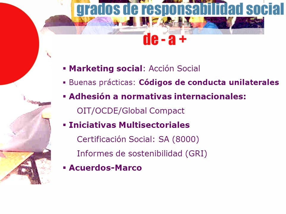 Marketing social: Acción Social Adhesión a normativas internacionales: