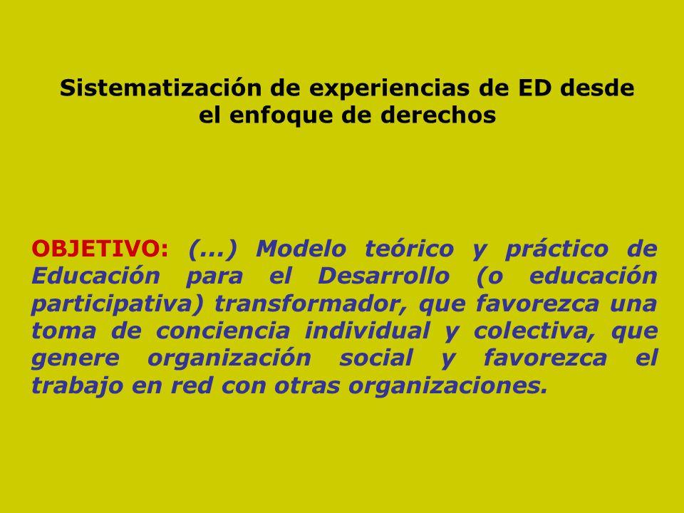 Sistematización de experiencias de ED desde el enfoque de derechos