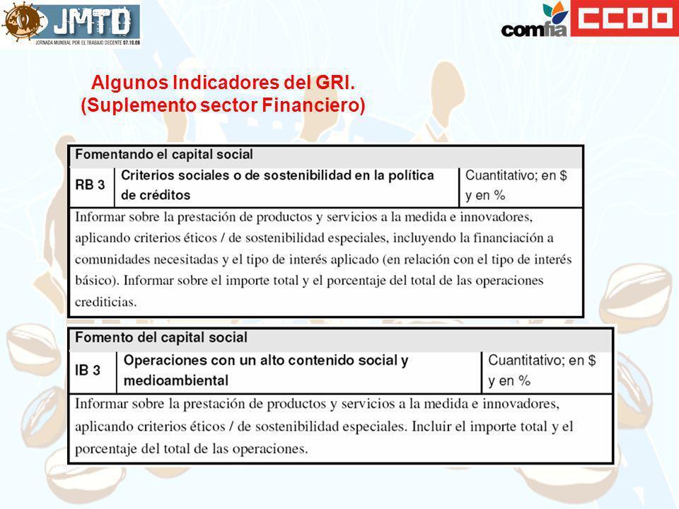 Algunos Indicadores del GRI. (Suplemento sector Financiero)