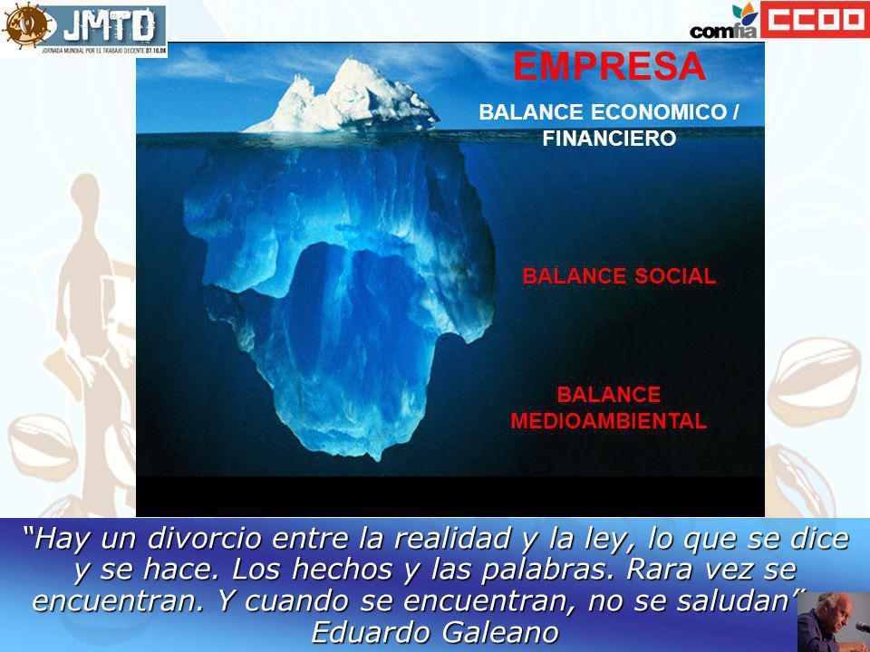 BALANCE ECONOMICO / FINANCIERO BALANCE MEDIOAMBIENTAL