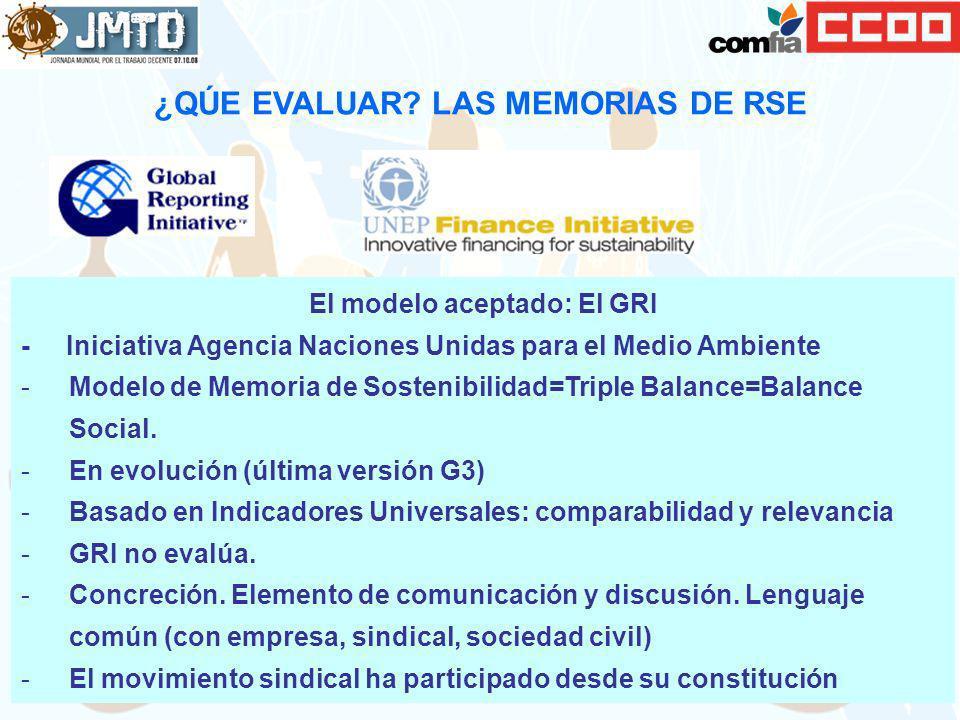 ¿QÚE EVALUAR LAS MEMORIAS DE RSE El modelo aceptado: El GRI
