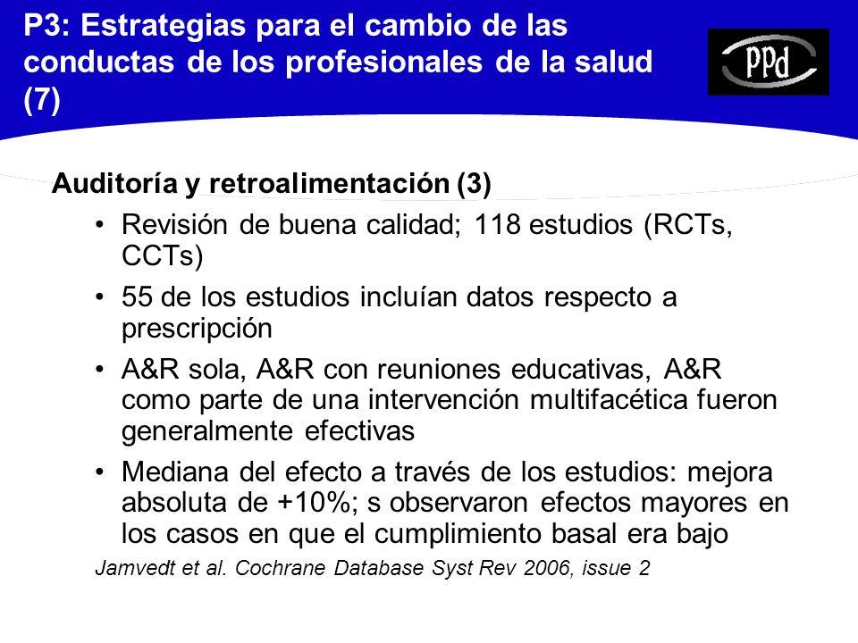 P3: Estrategias para el cambio de las conductas de los profesionales de la salud (7)