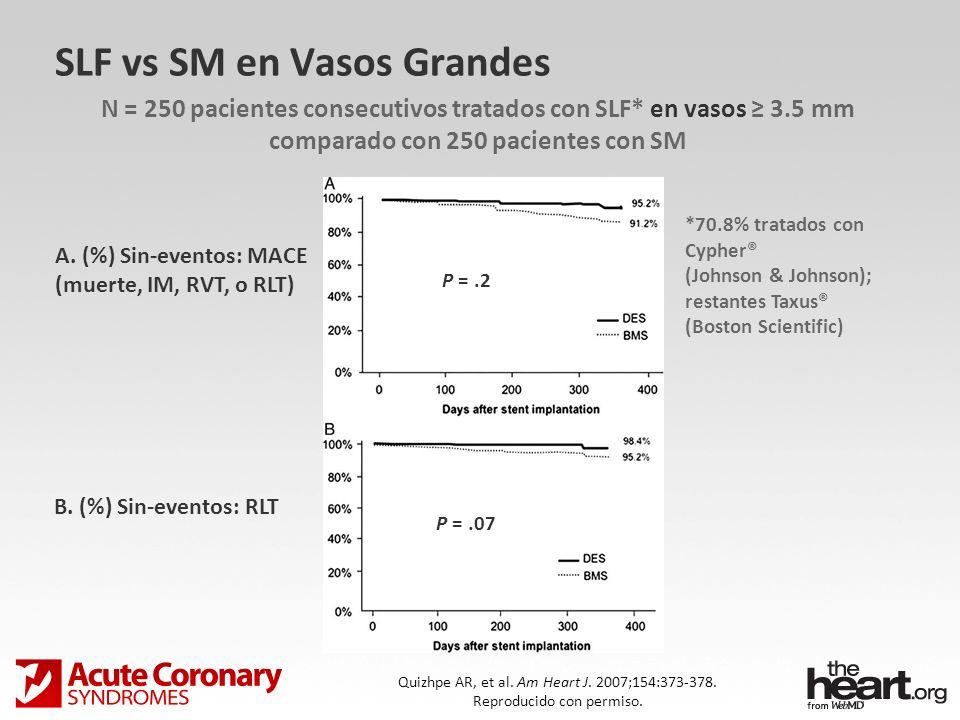 SLF vs SM en Vasos Grandes