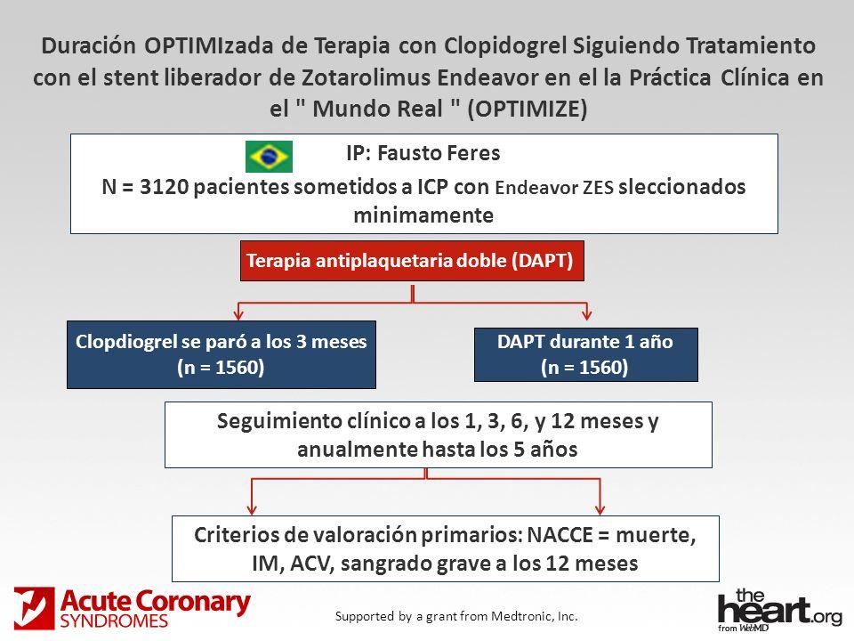 Duración OPTIMIzada de Terapia con Clopidogrel Siguiendo Tratamiento con el stent liberador de Zotarolimus Endeavor en el la Práctica Clínica en el Mundo Real (OPTIMIZE)