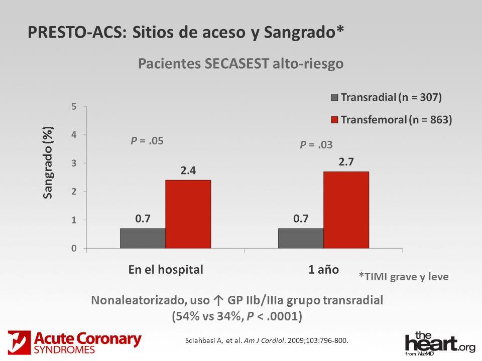 Pacientes SECASEST alto-riesgo