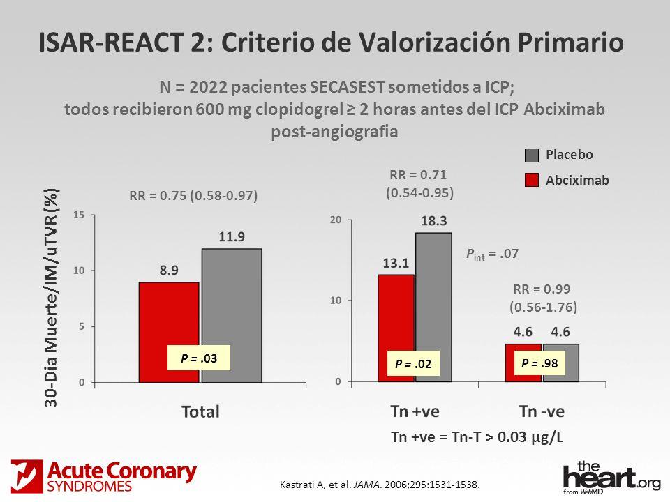 ISAR-REACT 2: Criterio de Valorización Primario