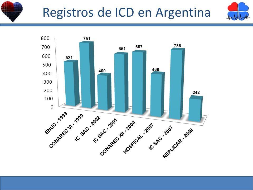Registros de ICD en Argentina