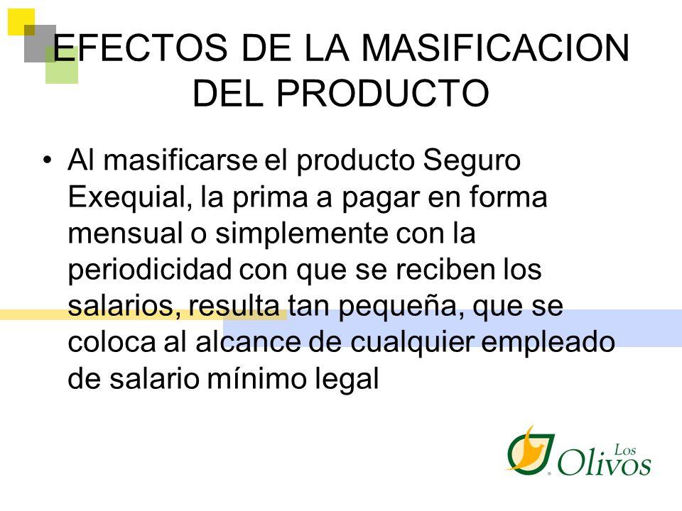EFECTOS DE LA MASIFICACION DEL PRODUCTO