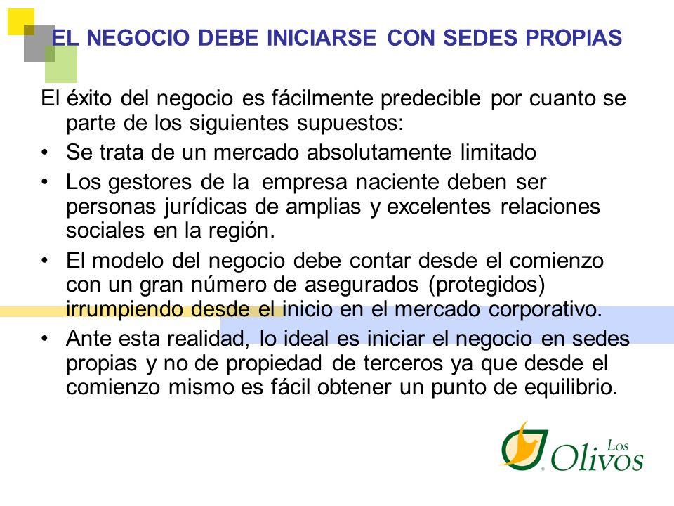 EL NEGOCIO DEBE INICIARSE CON SEDES PROPIAS