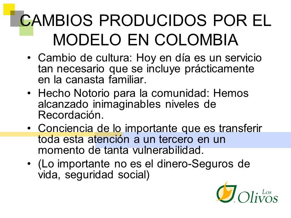 CAMBIOS PRODUCIDOS POR EL MODELO EN COLOMBIA