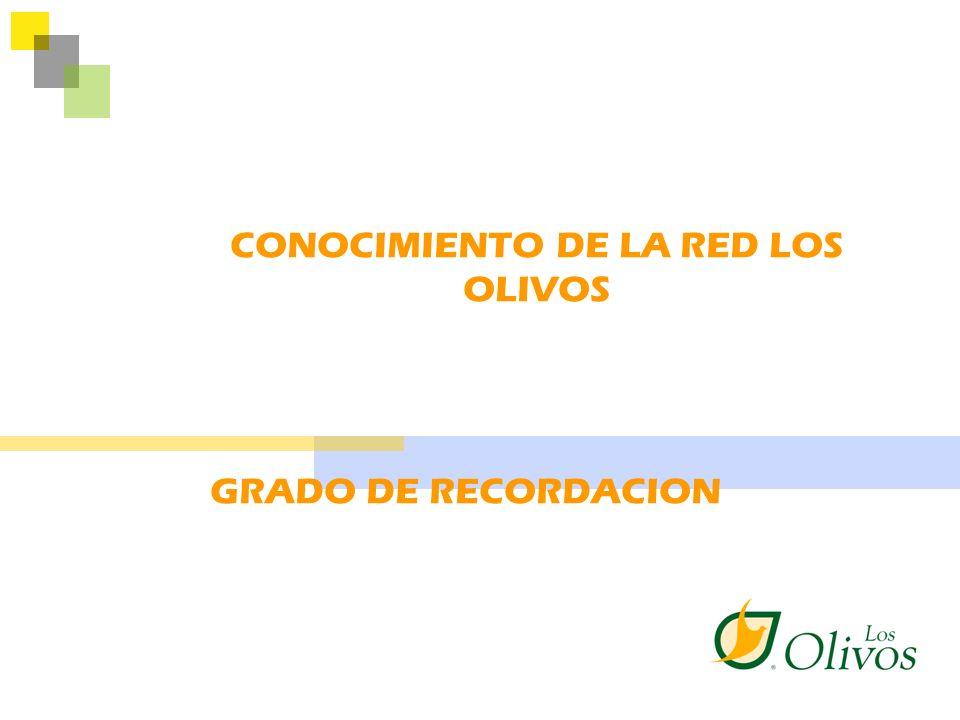 CONOCIMIENTO DE LA RED LOS OLIVOS