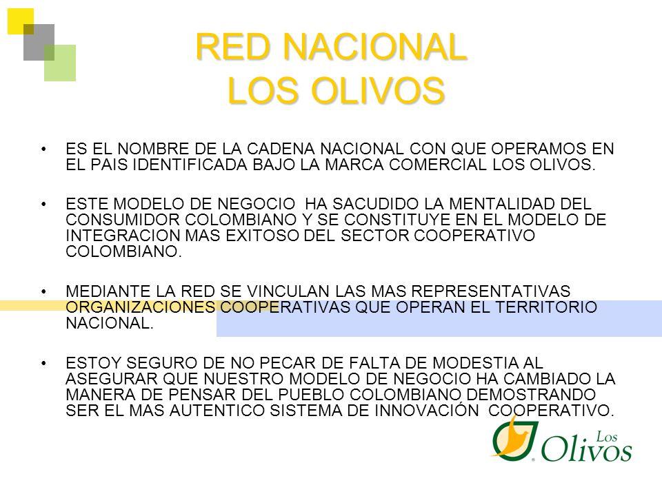 RED NACIONAL LOS OLIVOS