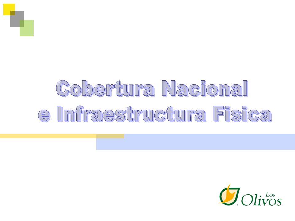 e Infraestructura Fisica