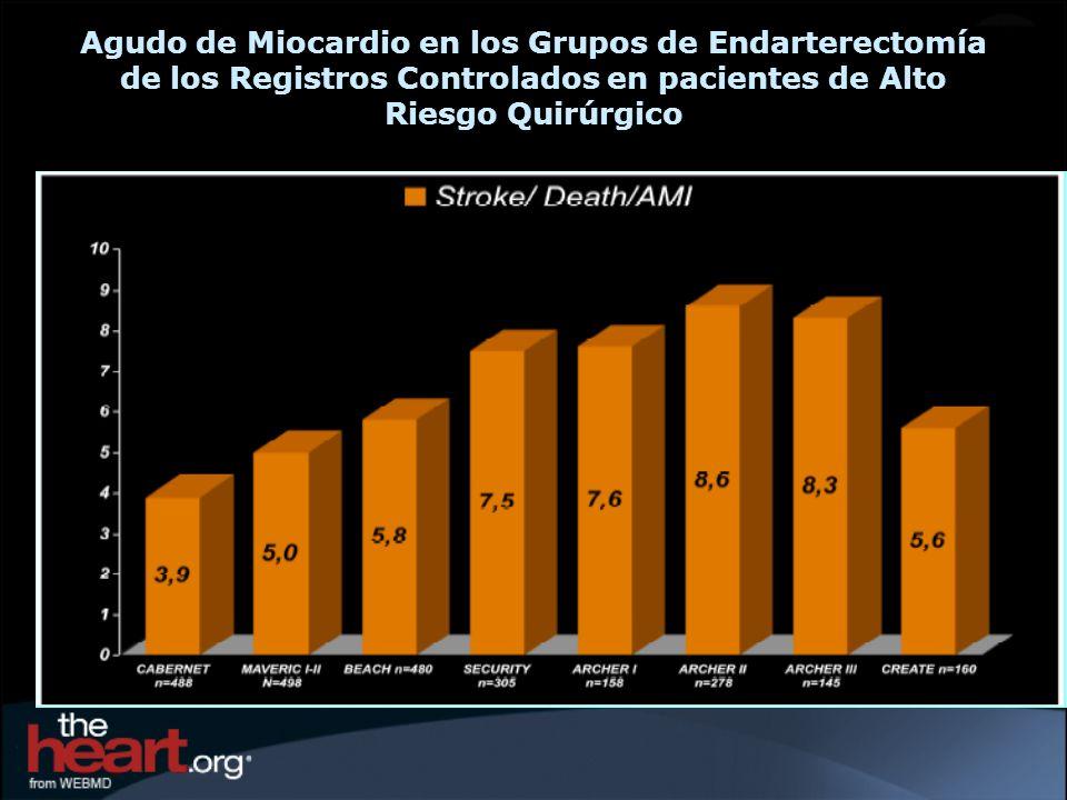 Agudo de Miocardio en los Grupos de Endarterectomía de los Registros Controlados en pacientes de Alto Riesgo Quirúrgico