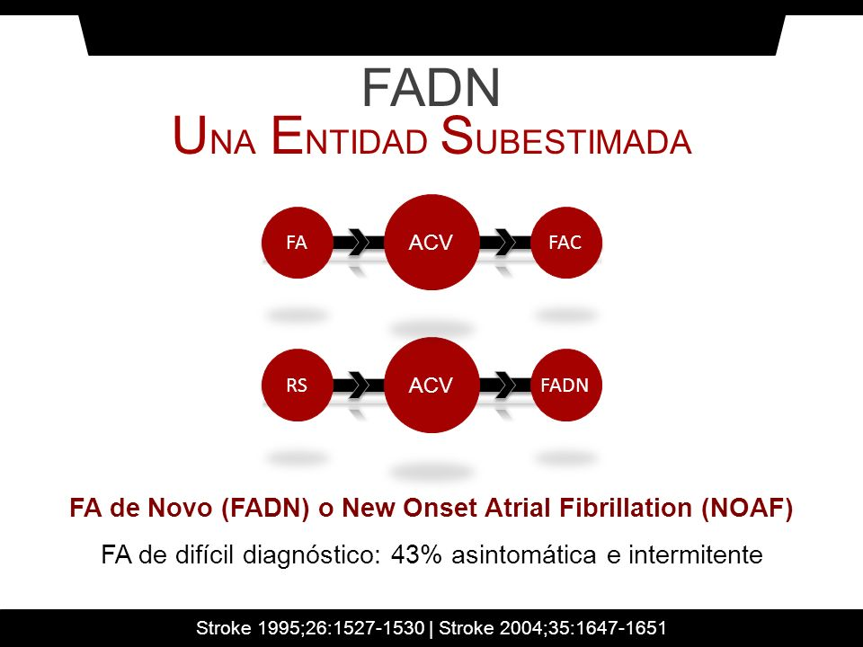 FA de Novo (FADN) o New Onset Atrial Fibrillation (NOAF)