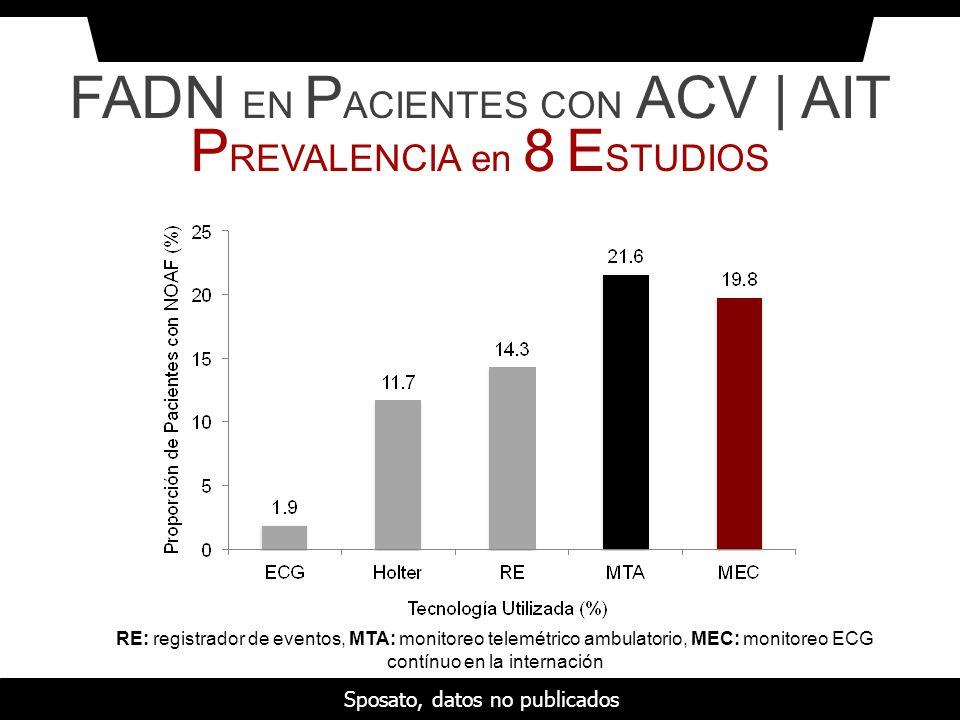 FADN EN PACIENTES CON ACV | AIT PREVALENCIA en 8 ESTUDIOS