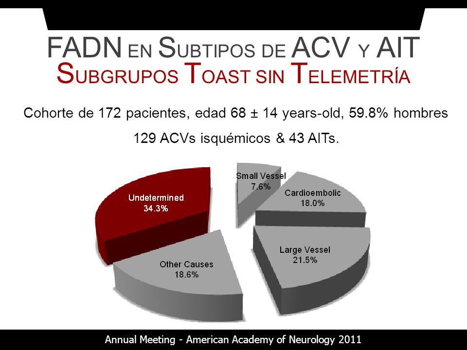 FADN EN SUBTIPOS DE ACV Y AIT SUBGRUPOS TOAST SIN TELEMETRÍA