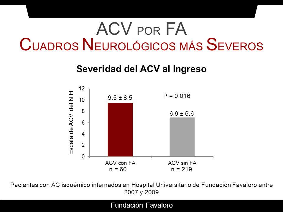 Severidad del ACV al Ingreso