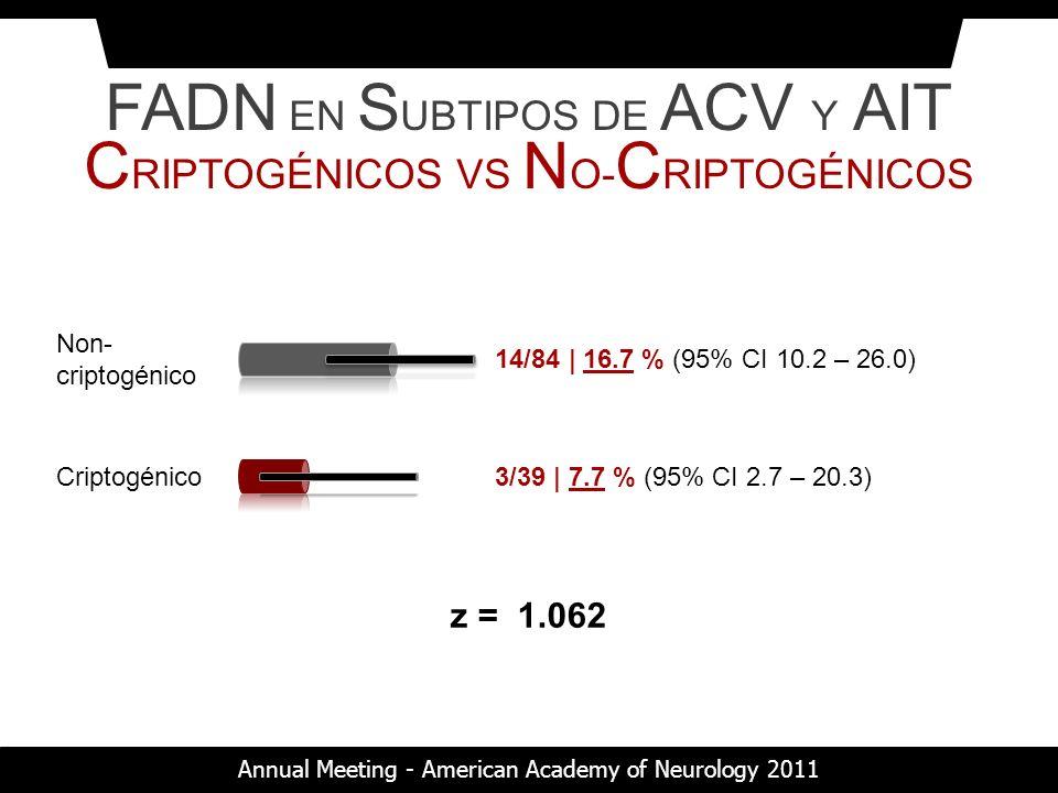 FADN EN SUBTIPOS DE ACV Y AIT CRIPTOGÉNICOS VS NO-CRIPTOGÉNICOS