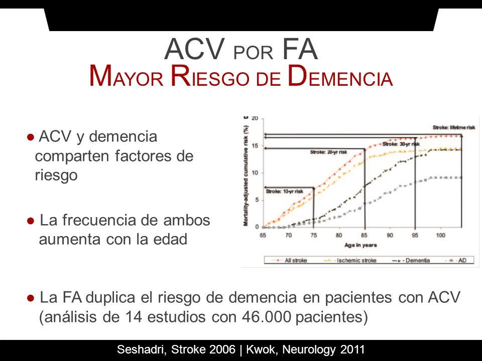 MAYOR RIESGO DE DEMENCIA