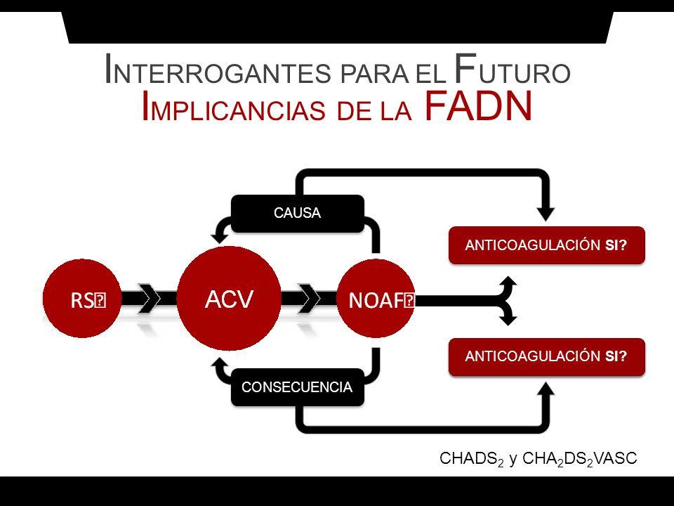 INTERROGANTES PARA EL FUTURO IMPLICANCIAS DE LA FADN