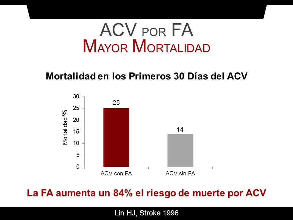 ACV POR FA MAYOR MORTALIDAD Mortalidad en los Primeros 30 Días del ACV