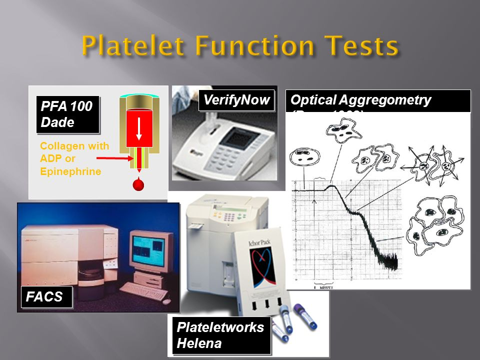 Platelet Function Tests