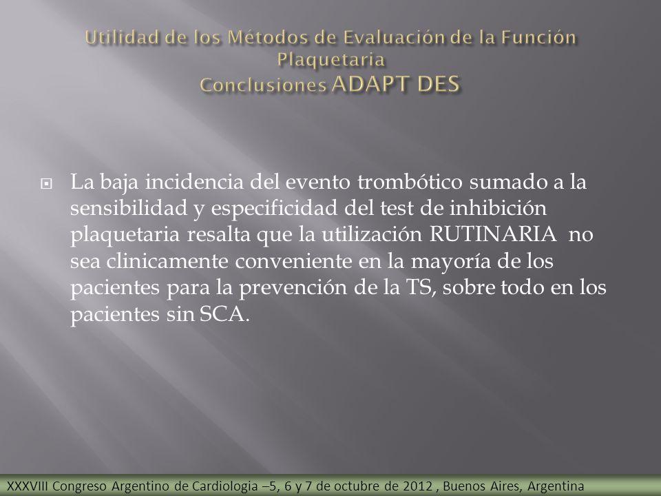 Utilidad de los Métodos de Evaluación de la Función Plaquetaria Conclusiones ADAPT DES