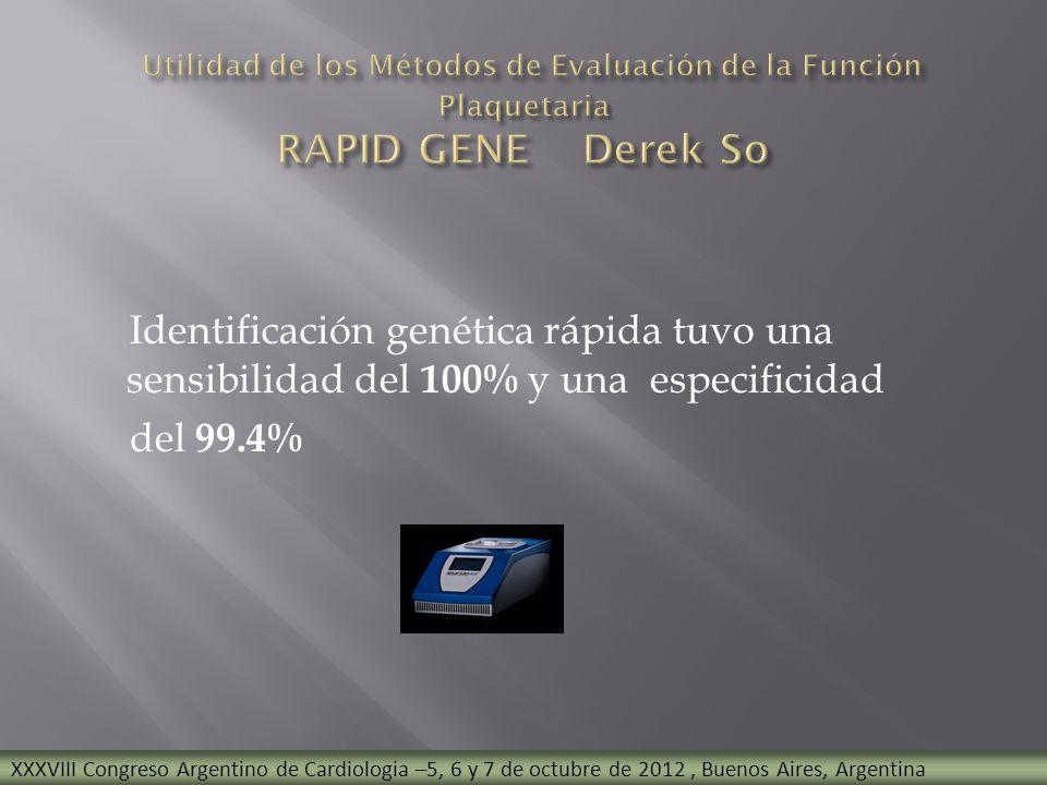 Utilidad de los Métodos de Evaluación de la Función Plaquetaria RAPID GENE Derek So