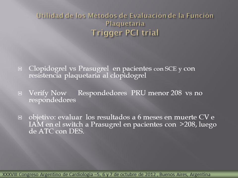 Utilidad de los Métodos de Evaluación de la Función Plaquetaria Trigger PCI trial