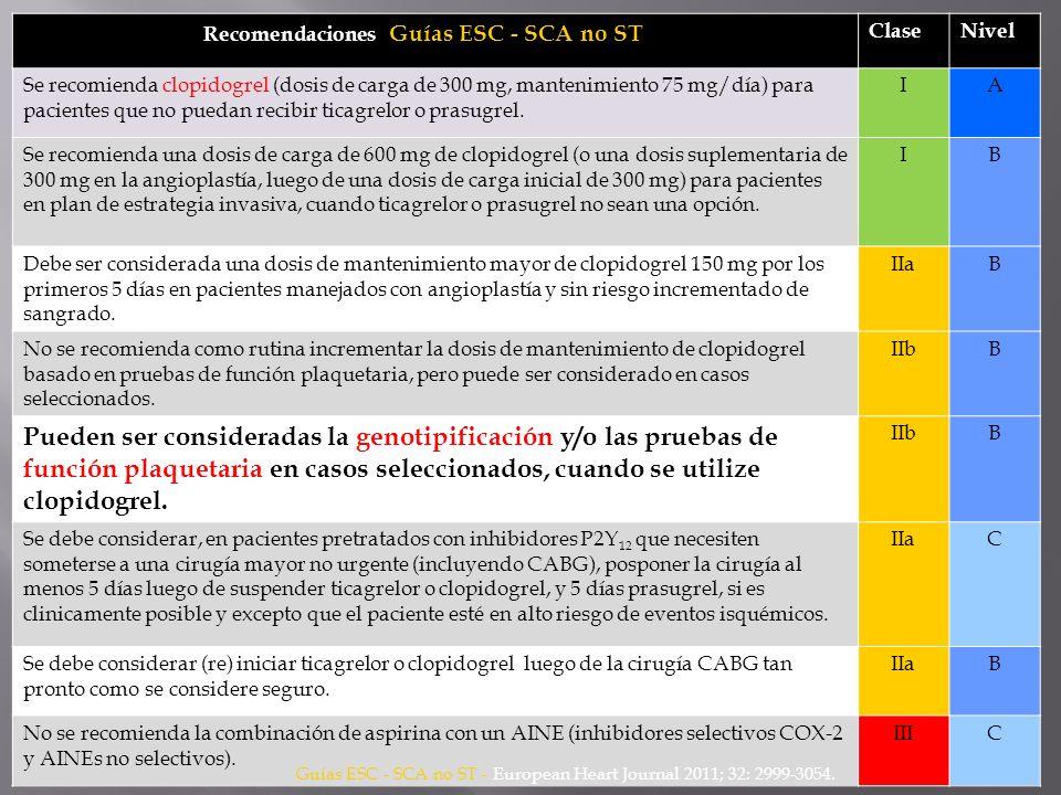 Recomendaciones Guías ESC - SCA no ST