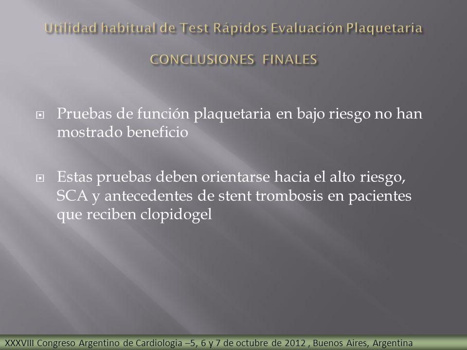 Utilidad habitual de Test Rápidos Evaluación Plaquetaria CONCLUSIONES FINALES