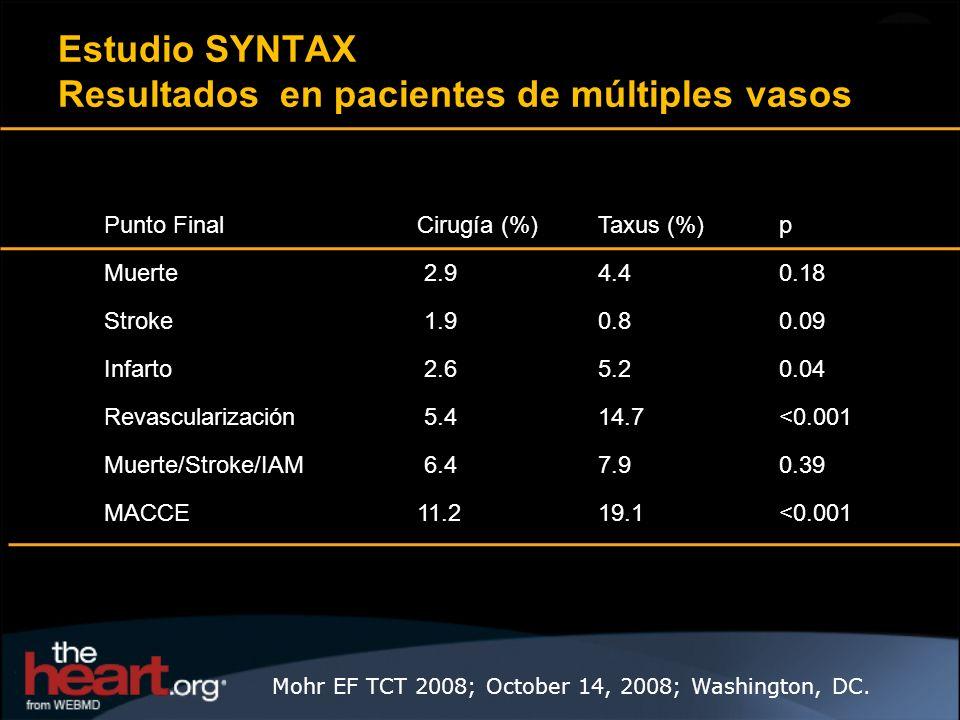 Estudio SYNTAX Resultados en pacientes de múltiples vasos