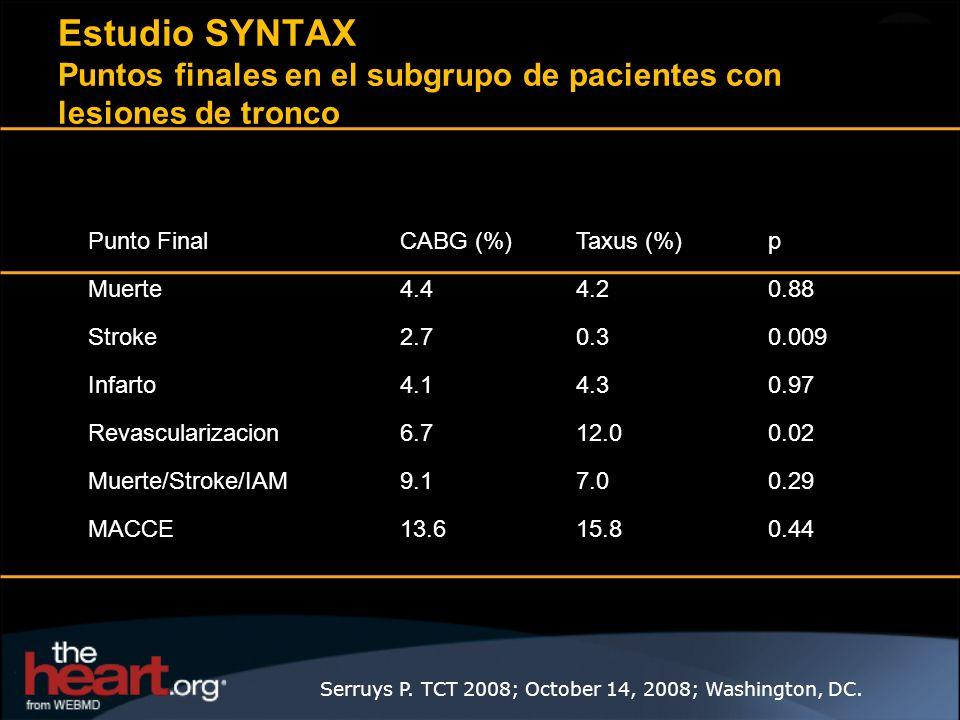 Estudio SYNTAX Puntos finales en el subgrupo de pacientes con lesiones de tronco