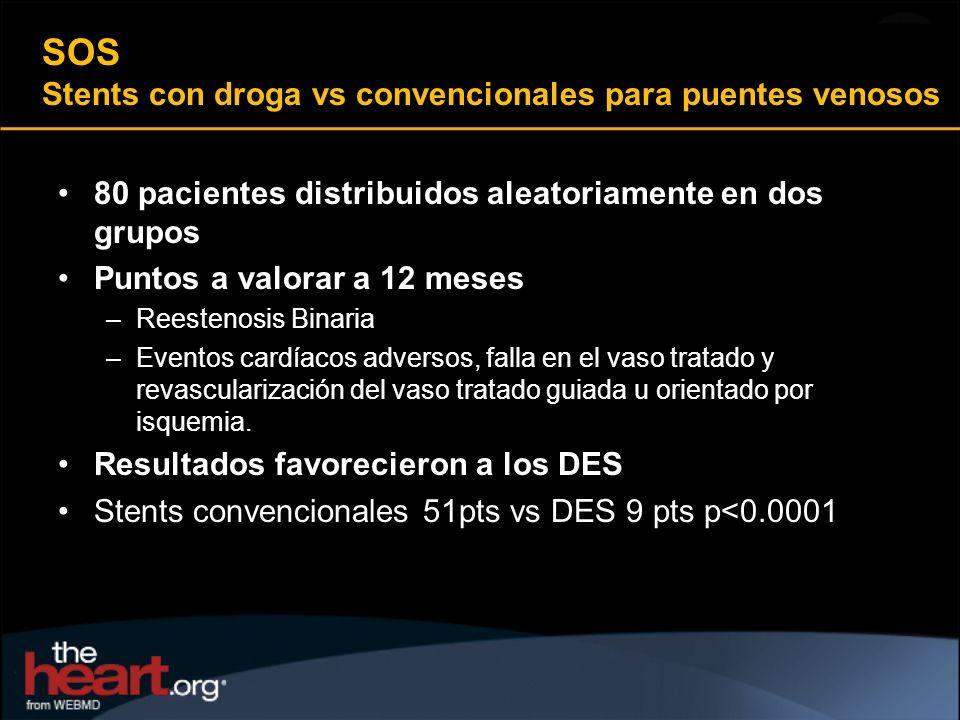 SOS Stents con droga vs convencionales para puentes venosos
