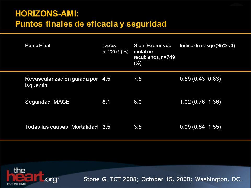 HORIZONS-AMI: Puntos finales de eficacia y seguridad