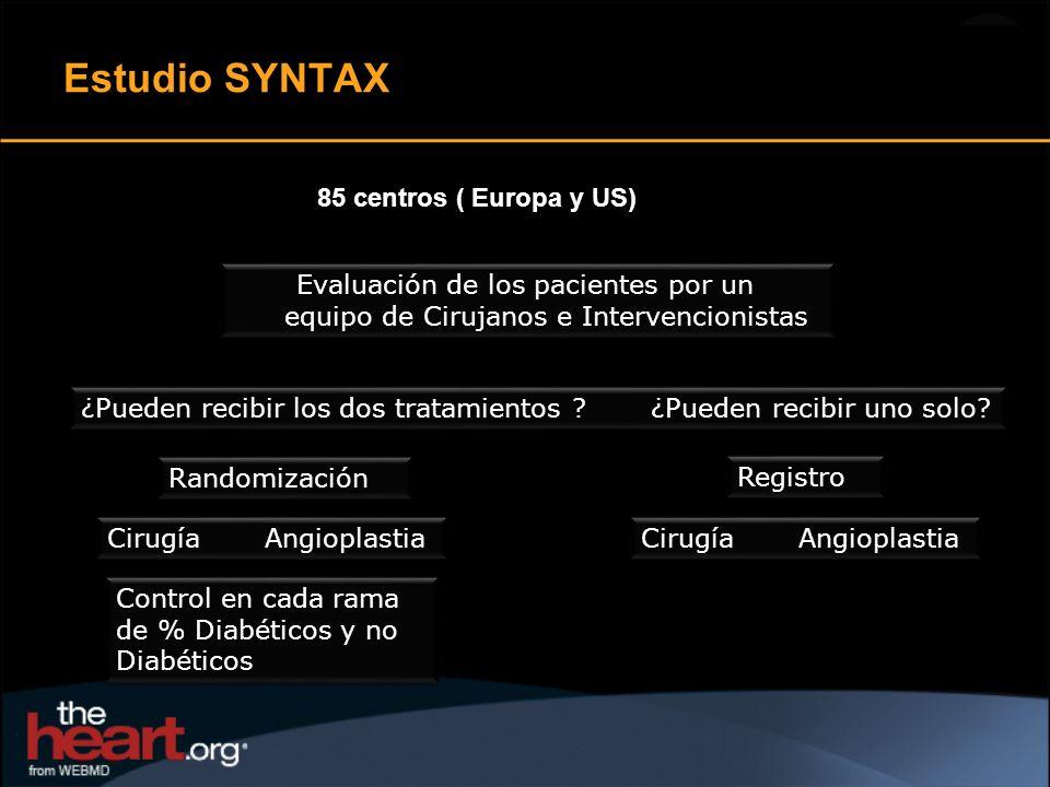 Estudio SYNTAX 85 centros ( Europa y US)