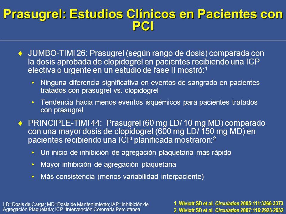 Prasugrel: Estudios Clínicos en Pacientes con PCI