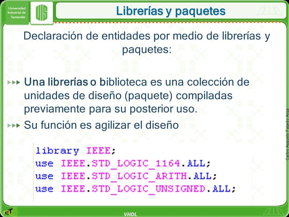 Declaración de entidades por medio de librerías y paquetes:
